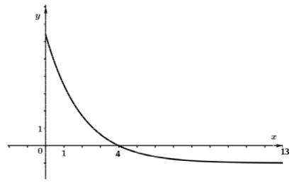 sujet bac 2015 math pdf