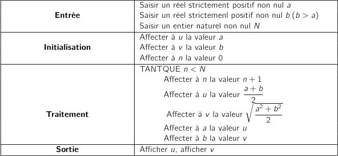Traduction algorithme \/ C++